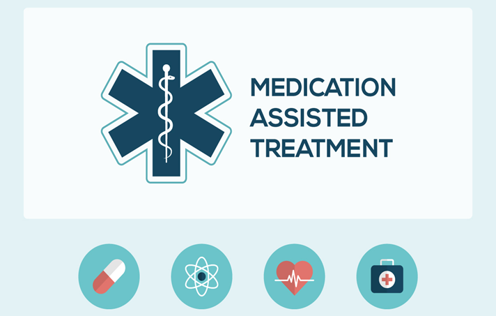 The Effectiveness of Medication Assisted Treatment